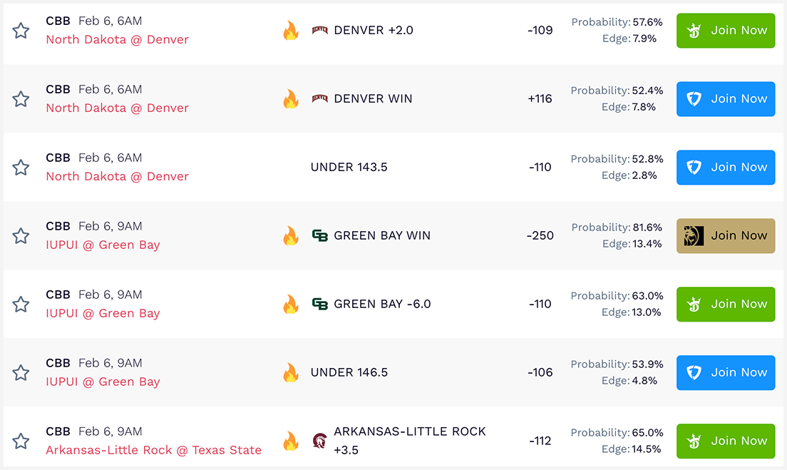 An example of the Quick Picks page on Dimers.